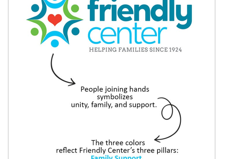 Introducing Friendly Center's New Logo